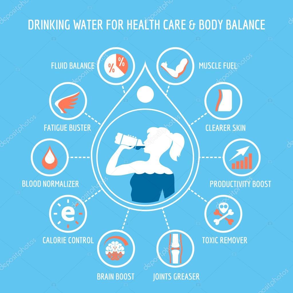 Mantenerse adecuadamente hidratado es necesario para nosotros, perdemos muchos líquidos a través del estoma